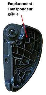 Emplacement transpondeur coque de clé Alfa Romeo